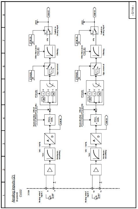 6ra7028-6dv62-0-wiring-diagram Yaskawa V Wiring Diagram on