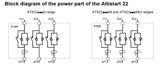 ats22d75q altistart 22 by schneider electric mro drives rh mrodrives com altistart 22 wiring diagram Light Switch Wiring Diagram