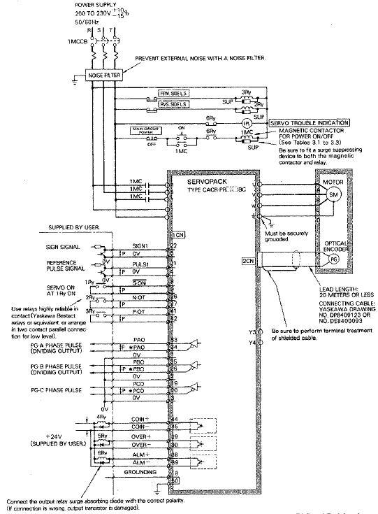 CACR-SR30BB1BF-Y40 | Drives by Yaskawa | MRO Drives on