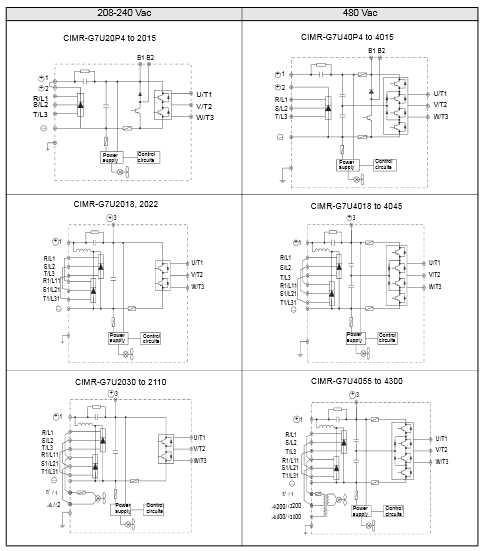 Yaskawa V7 Wiring Diagram
