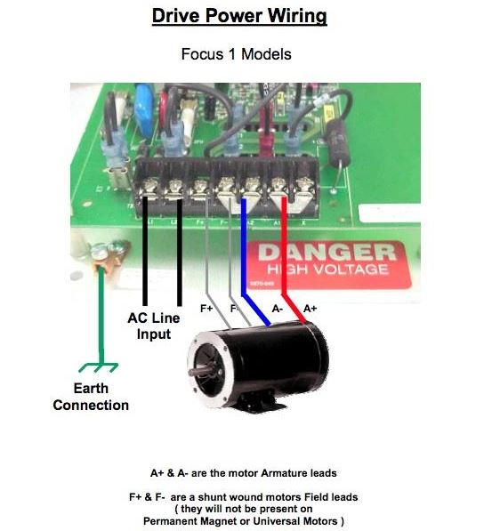 2400-8000W - Control Techniques Focus DC Drives Wiring Image