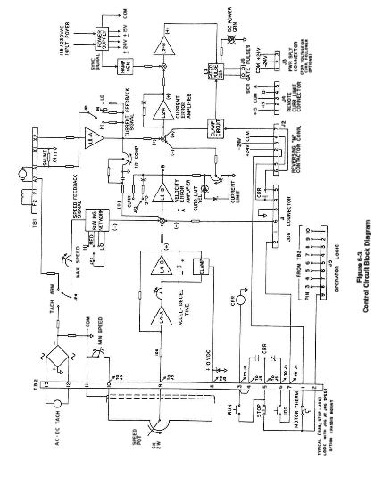 2450-8001 - Control Techniques Focus DC Drives Wiring Image