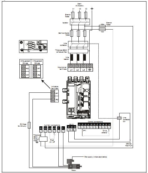 dc drives wiring diagram powerflex dc drive manual wiring diagram database kitchenset co