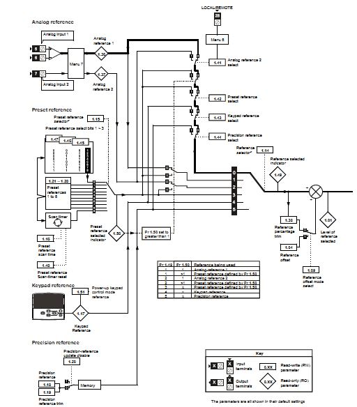 wiring diagram inverter schneider with Dst1405 on DST1405 as well Blog Page 893 furthermore