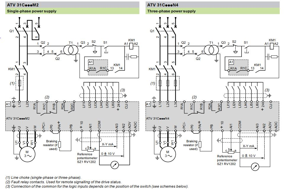 schneider electric altivar 31c wiring diagram fender deluxe wiring diagram fender free wiring diagrams altivar 61 control wiring diagram at soozxer.org