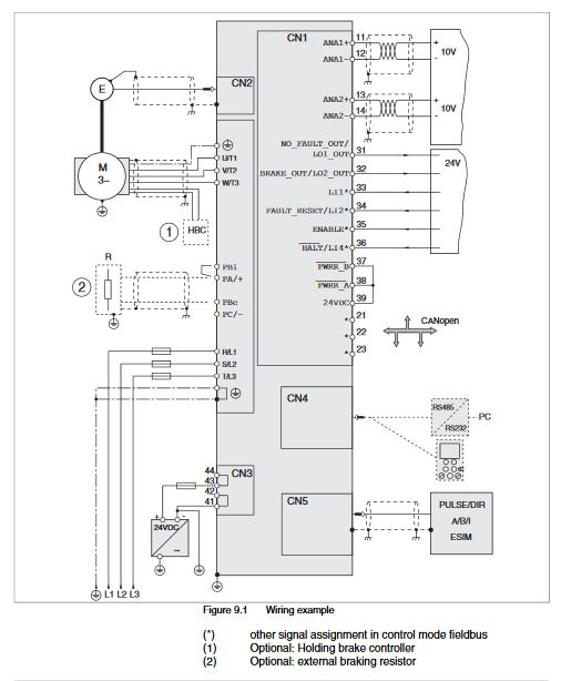 Schneider Electric Wiring Diagram Pdf