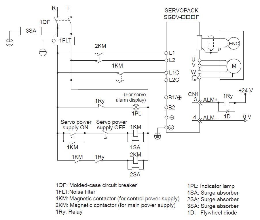 sgdv r90a01a wiring diagram sgdv r90a01a drives by yaskawa mro drives yaskawa f7 wiring diagram at webbmarketing.co