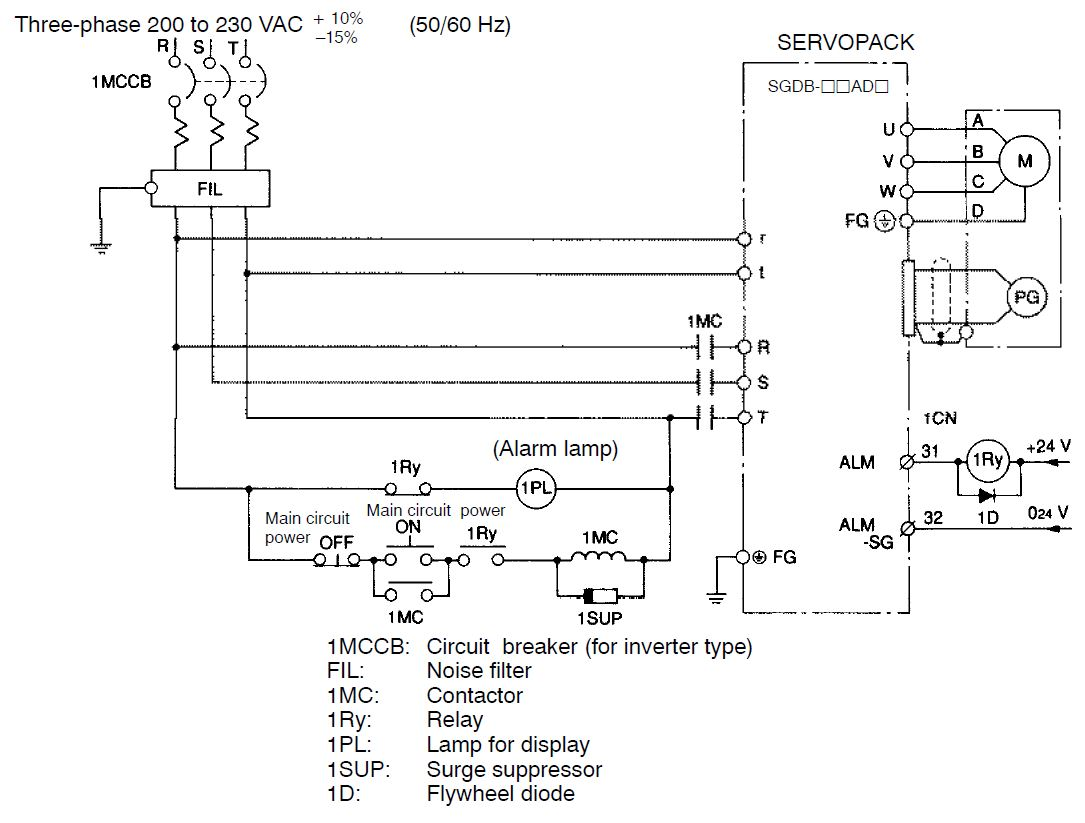 Yaskawa Inverter Wiring Diagram. . Wiring Diagram on