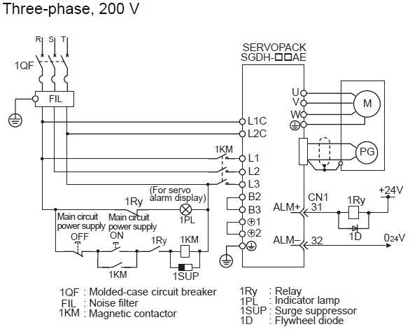 Yaskawa Wiring Diagram For A Drive Yaskawa Servopack Manual