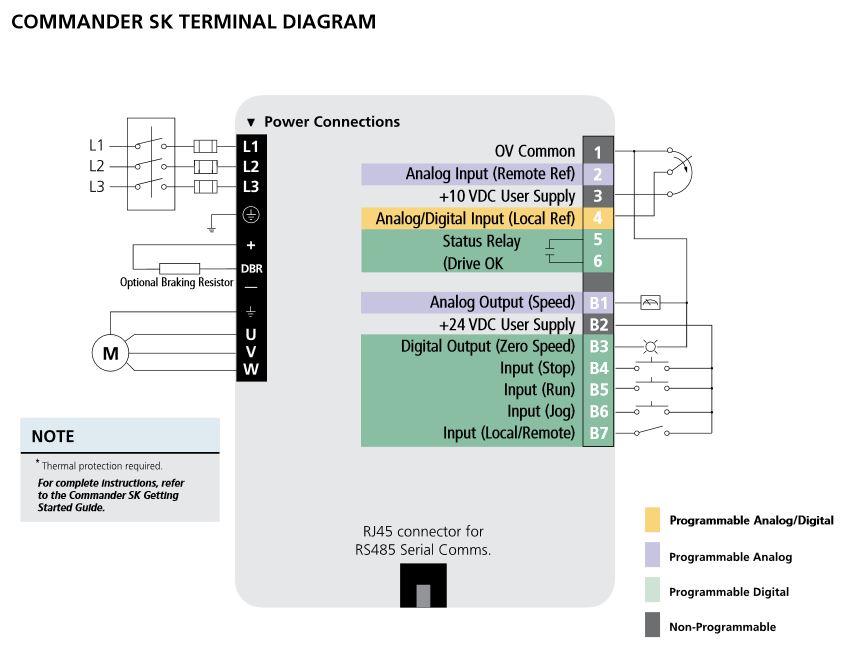 LG Service Manual - Esquemas - Eletronica PT