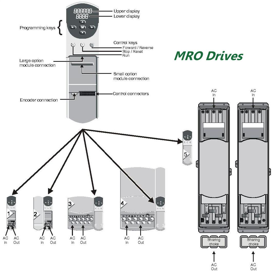 Control Techniques Unidrive (Uni) DRIVE 10AMP 5HP 460VAC 4KW (UNI-1405) - Wiring Diagram Image