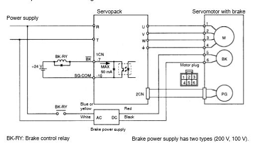 yaskawa-sigma-series-wiring-diagram Yaskawa V Wiring Diagram on